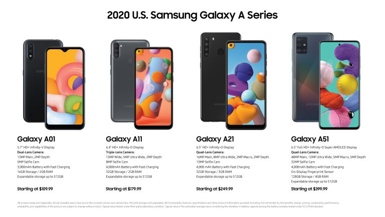 Samsung Galaxy A71 5G, A51 5G, A21 and other 2020 A-series models launched.